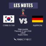 Corée-Allemagne
