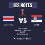 Costa Rica-Serbie