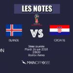 Islande-Croatie