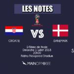 Croatie-Danemark