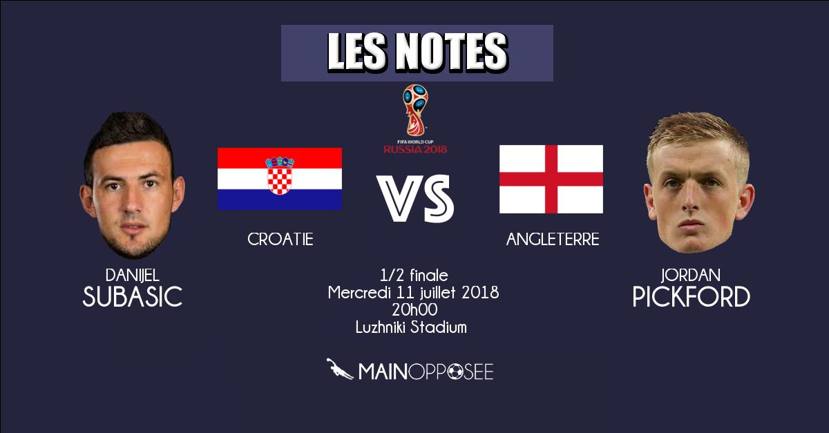 Croatie-England