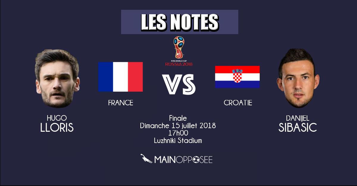 France-Croatie