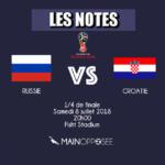 Russie-Croatie