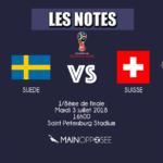 Suède-Suisse