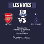 Arsenal-Tottenhan