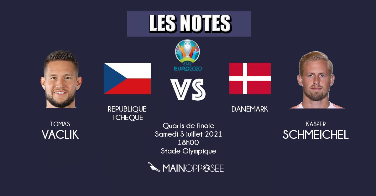REPUBLIQUE TCHEQUE - DANEMARK